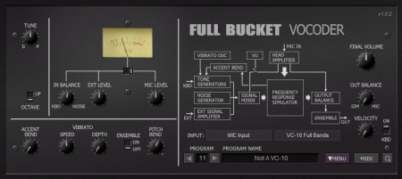 Full Bucket Vocoder FBVC